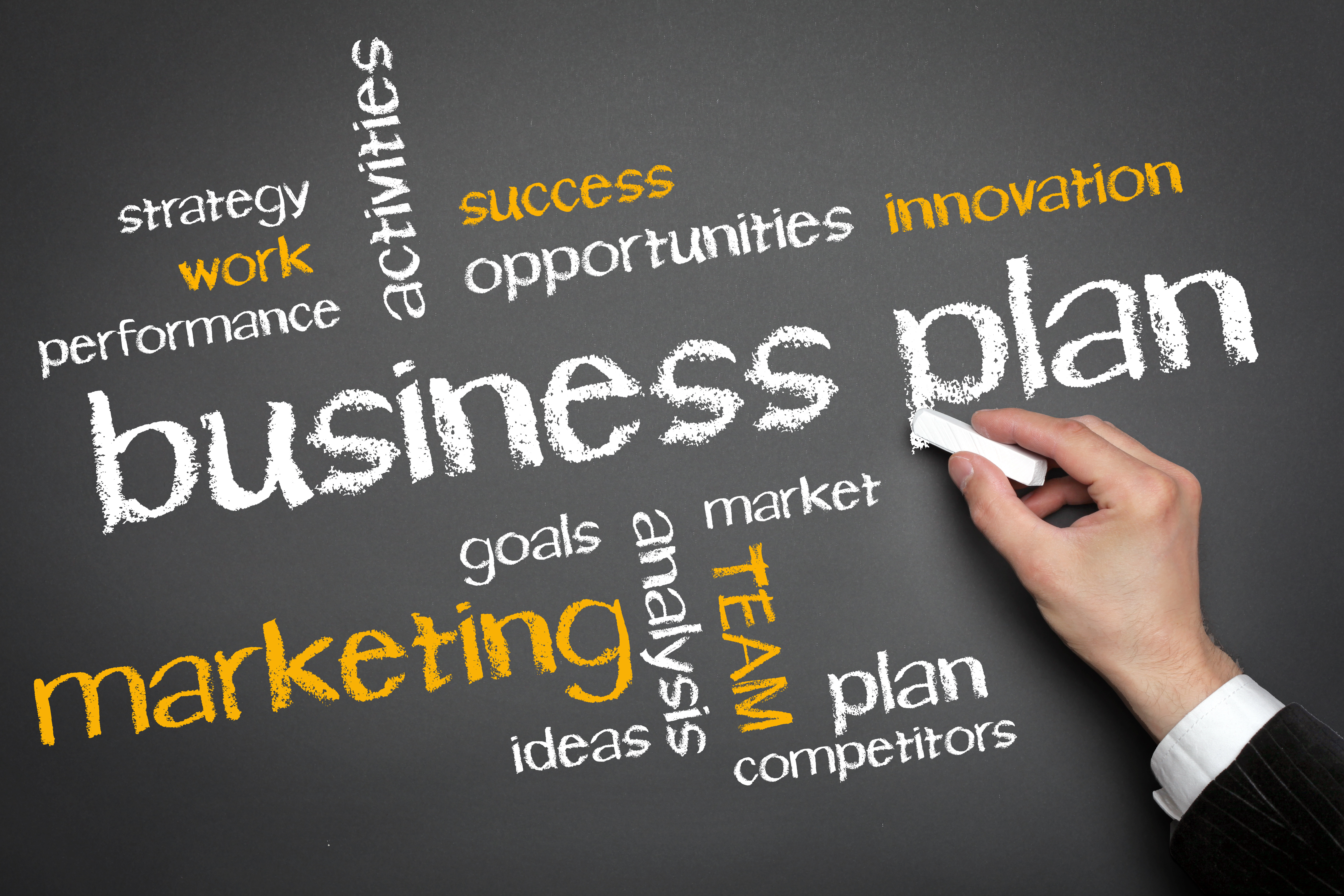 How should i write my business plan